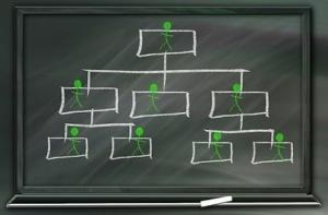 نقش رسمیت کم سازمان در ایجاد تعارض
