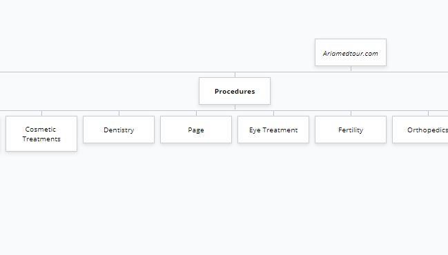 بهینهسازی ساختار سایت